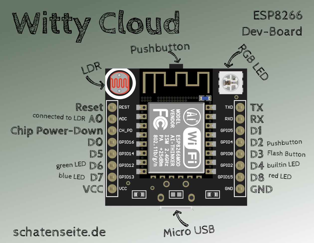 ESP8266 – Witty Cloud Module – Schatenseite